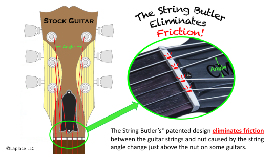 The Problem Addressed by the String Butler